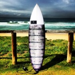 Eye Symmetry The Six Feet Review Image | Compare Surfboards