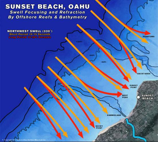 Sunset Beach, Oahu Bathymetry | Compare Surfboards