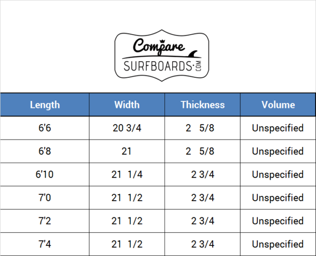 Christenson Nautilus Surfboard Stock Standard Dimensions & Volume | Compare Surfboards